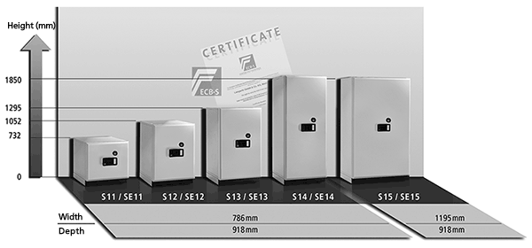 Fireproof and access-proof data cabinets